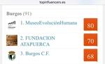 La Fundación Atapuerca y el MEH, a la vanguardia de la ciencia en internet