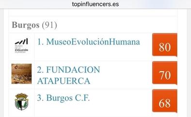 Índice Klout de la Fundación Atapuerca y del Museo de la Evolución Humana el pasado 14 de septiembre.